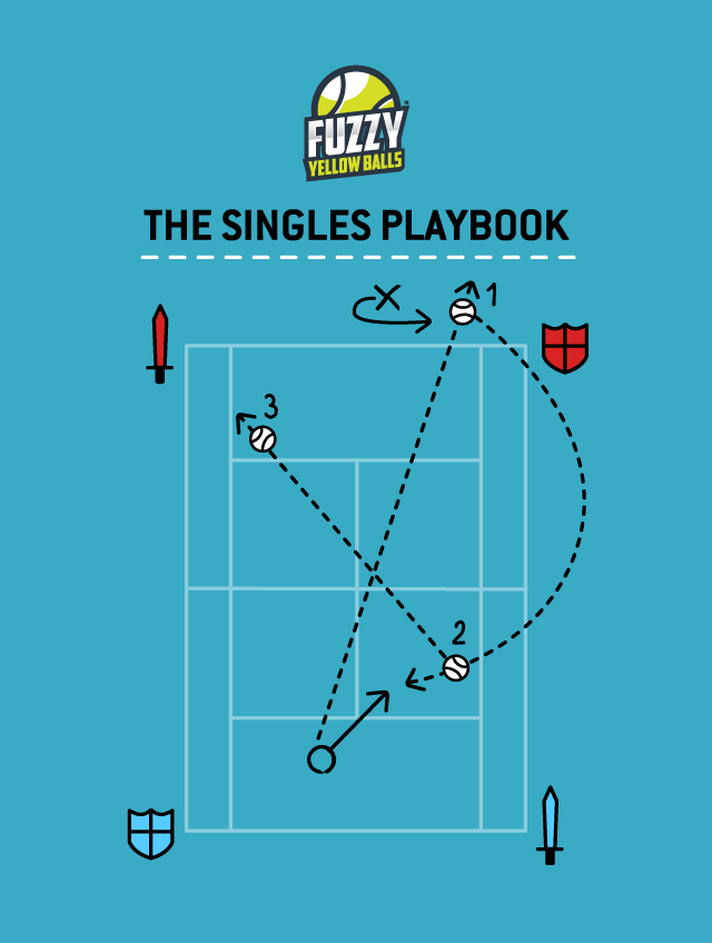 The Singles Playbook
